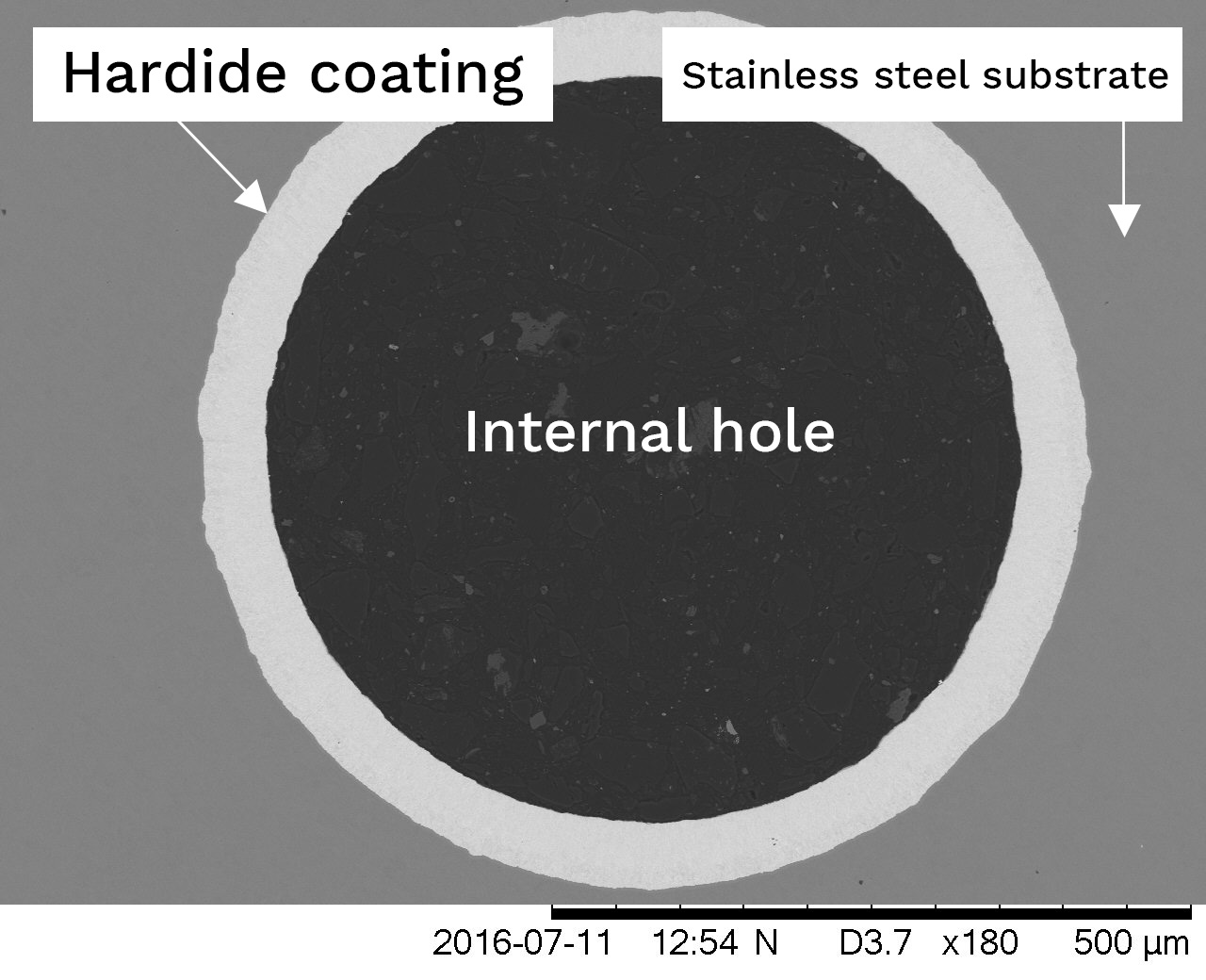 Internal hole coated with Hardide Coating