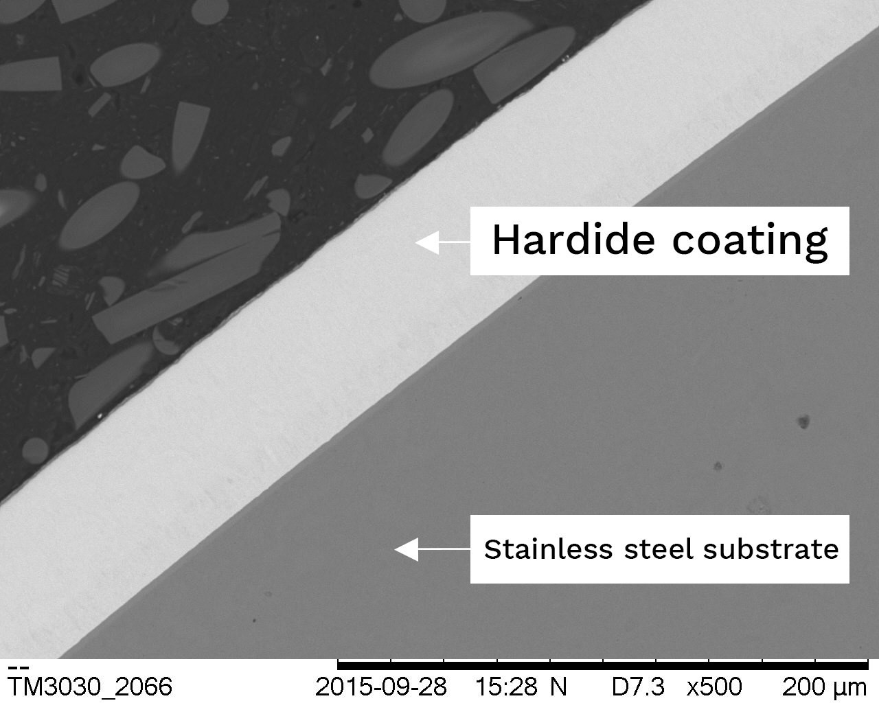 Hardide Coatings - Porosity Analysis